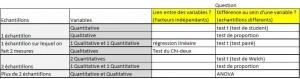 tests-statistiques