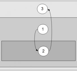iframe-cross-domain